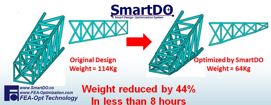SmartDO Plot/Post